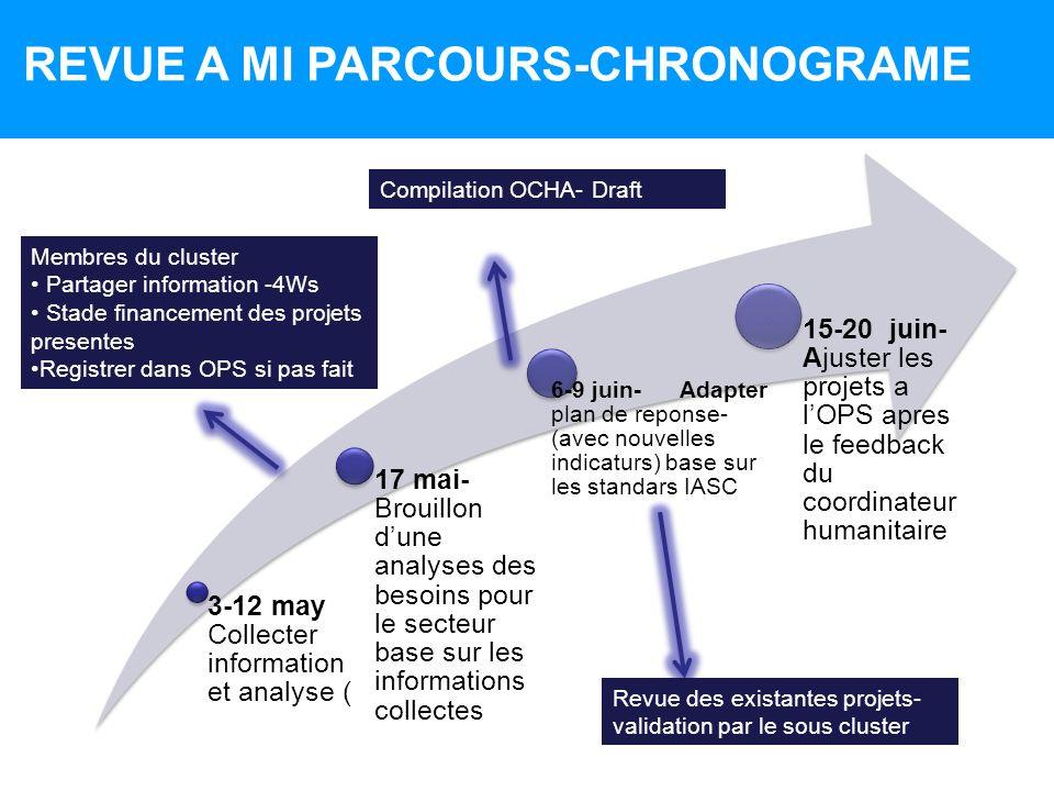 CAP 2011- PROTECTION DE LENFANCE