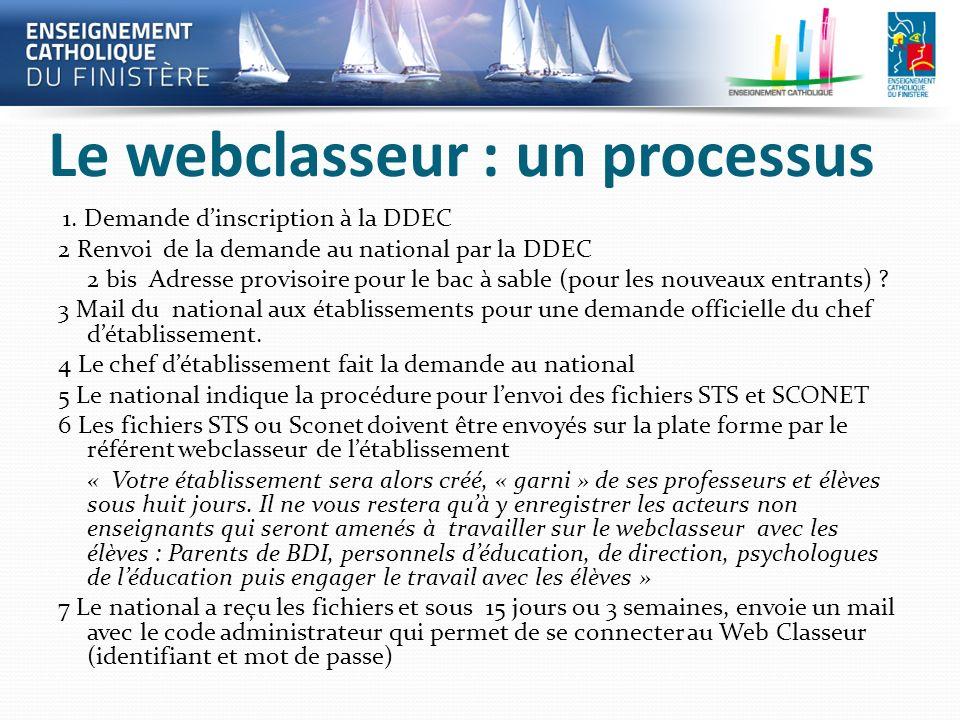 Le webclasseur : un processus 1. Demande dinscription à la DDEC 2 Renvoi de la demande au national par la DDEC 2 bis Adresse provisoire pour le bac à