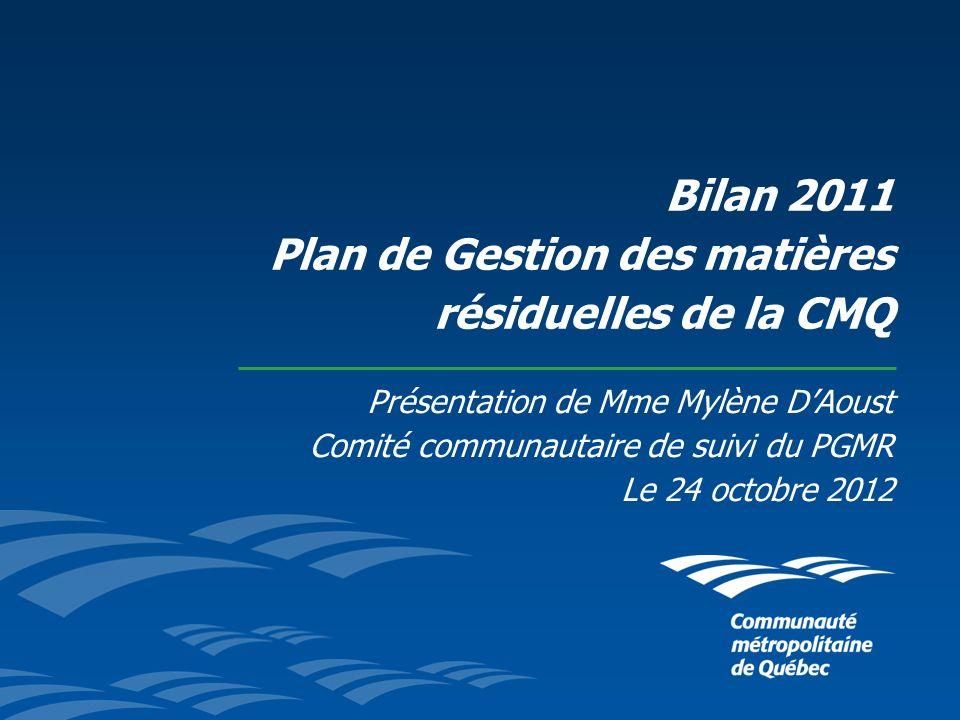 Bilan 2011 Plan de Gestion des matières résiduelles de la CMQ Présentation de Mme Mylène DAoust Comité communautaire de suivi du PGMR Le 24 octobre 2012