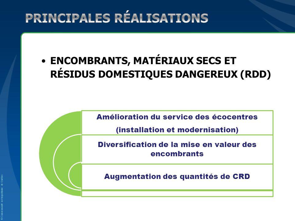 © Communauté métropolitaine de Québec ENCOMBRANTS, MATÉRIAUX SECS ET RÉSIDUS DOMESTIQUES DANGEREUX (RDD) Amélioration du service des écocentres (insta
