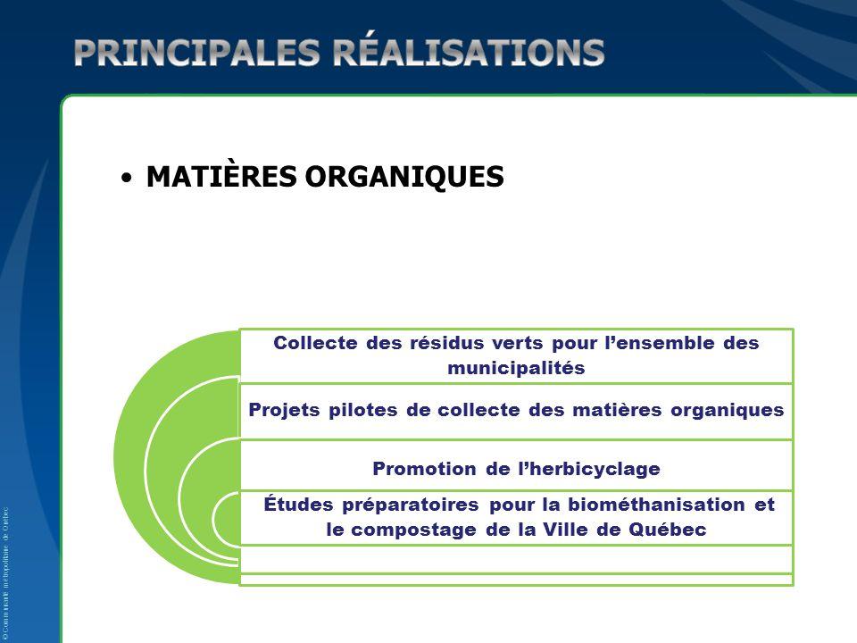 © Communauté métropolitaine de Québec MATIÈRES ORGANIQUES Collecte des résidus verts pour lensemble des municipalités Projets pilotes de collecte des
