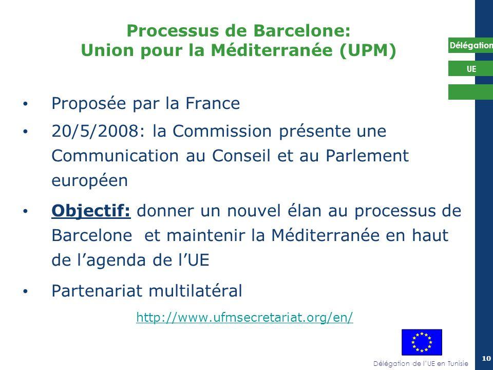 Délégation de lUE en Tunisie Délégation UE 10 Proposée par la France 20/5/2008: la Commission présente une Communication au Conseil et au Parlement eu