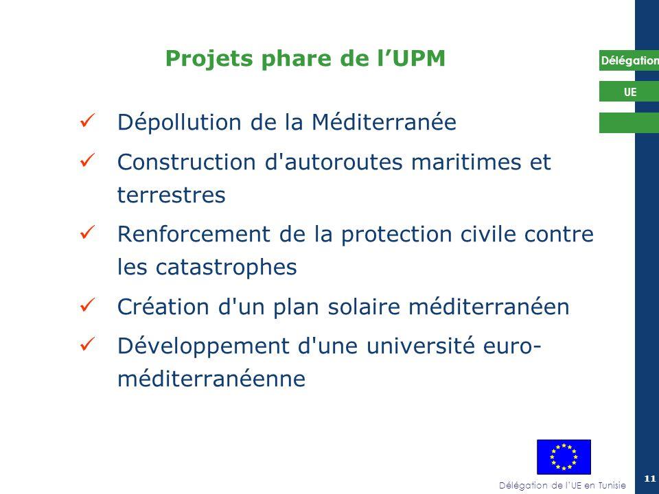Délégation de lUE en Tunisie Délégation UE 11 Dépollution de la Méditerranée Construction d'autoroutes maritimes et terrestres Renforcement de la prot
