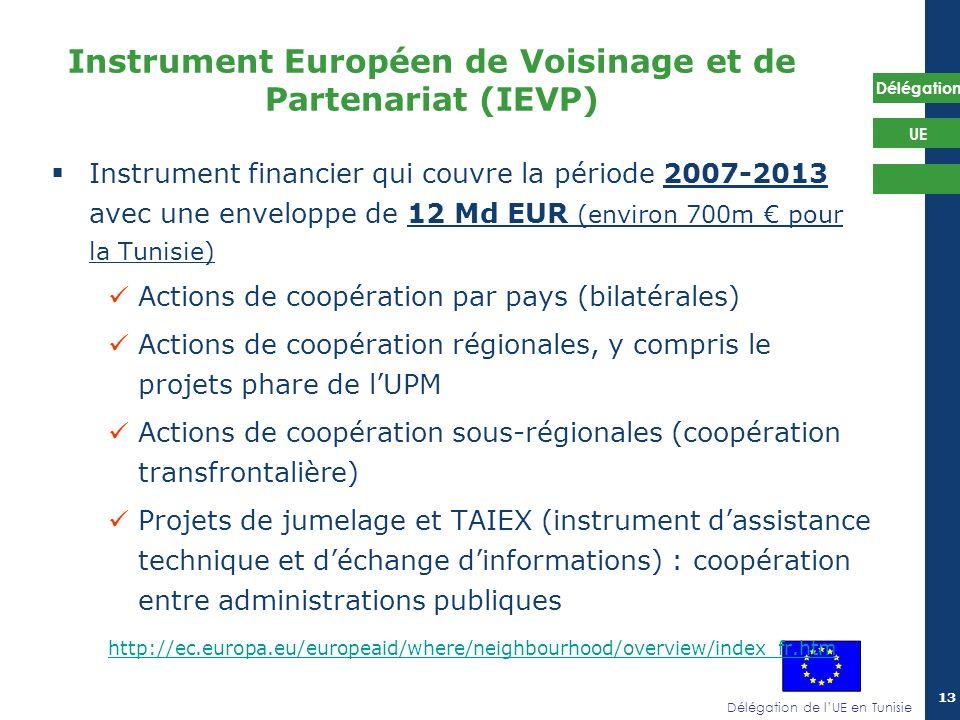 Délégation de lUE en Tunisie Délégation UE 13 Instrument financier qui couvre la période 2007-2013 avec une enveloppe de 12 Md EUR (environ 700m pour