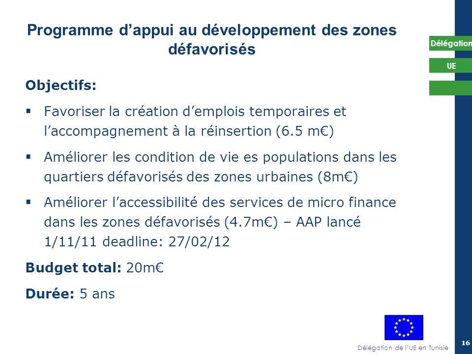 Délégation de lUE en Tunisie Délégation UE 16 Objectifs: Favoriser la création demplois temporaires et laccompagnement à la réinsertion (6.5 m) Amélio
