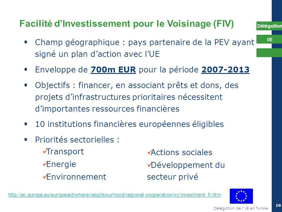 Délégation de lUE en Tunisie Délégation UE 18 Champ géographique : pays partenaire de la PEV ayant signé un plan daction avec lUE Enveloppe de 700m EU