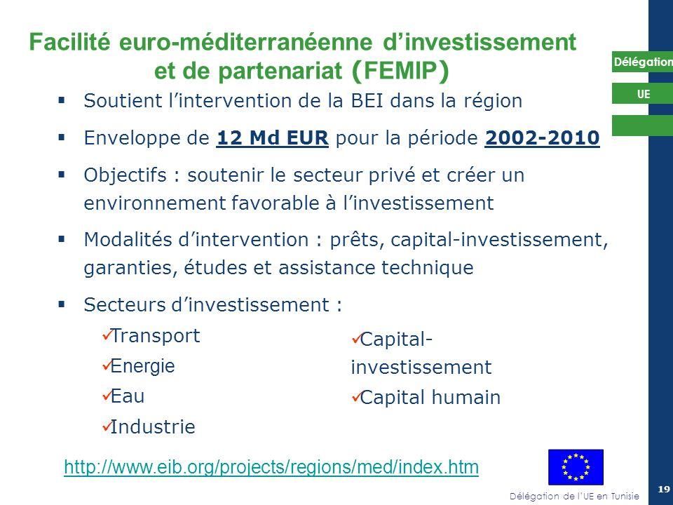Délégation de lUE en Tunisie Délégation UE 19 Soutient lintervention de la BEI dans la région Enveloppe de 12 Md EUR pour la période 2002-2010 Objecti