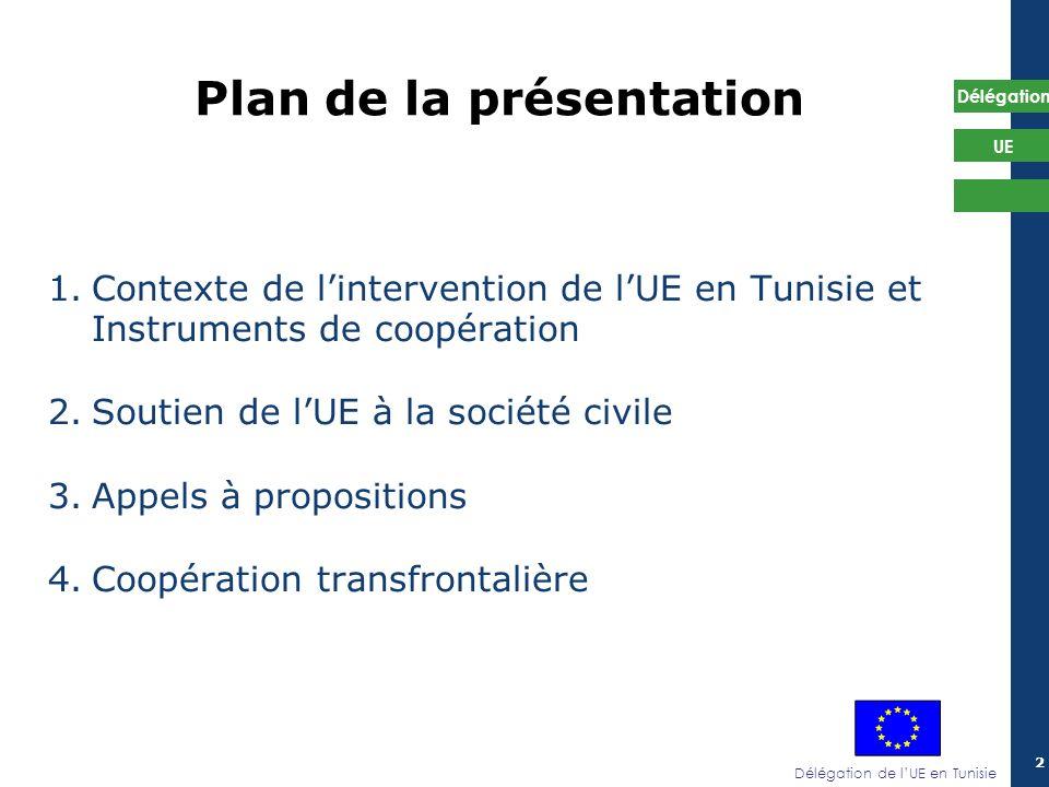 Délégation de lUE en Tunisie Délégation UE 13 Instrument financier qui couvre la période 2007-2013 avec une enveloppe de 12 Md EUR (environ 700m pour la Tunisie) Actions de coopération par pays (bilatérales) Actions de coopération régionales, y compris le projets phare de lUPM Actions de coopération sous-régionales (coopération transfrontalière) Projets de jumelage et TAIEX (instrument dassistance technique et déchange dinformations) : coopération entre administrations publiques http://ec.europa.eu/europeaid/where/neighbourhood/overview/index_fr.htm Instrument Européen de Voisinage et de Partenariat (IEVP)