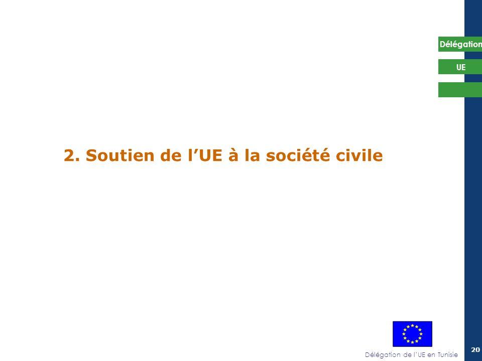 Délégation de lUE en Tunisie Délégation UE 20 2. Soutien de lUE à la société civile