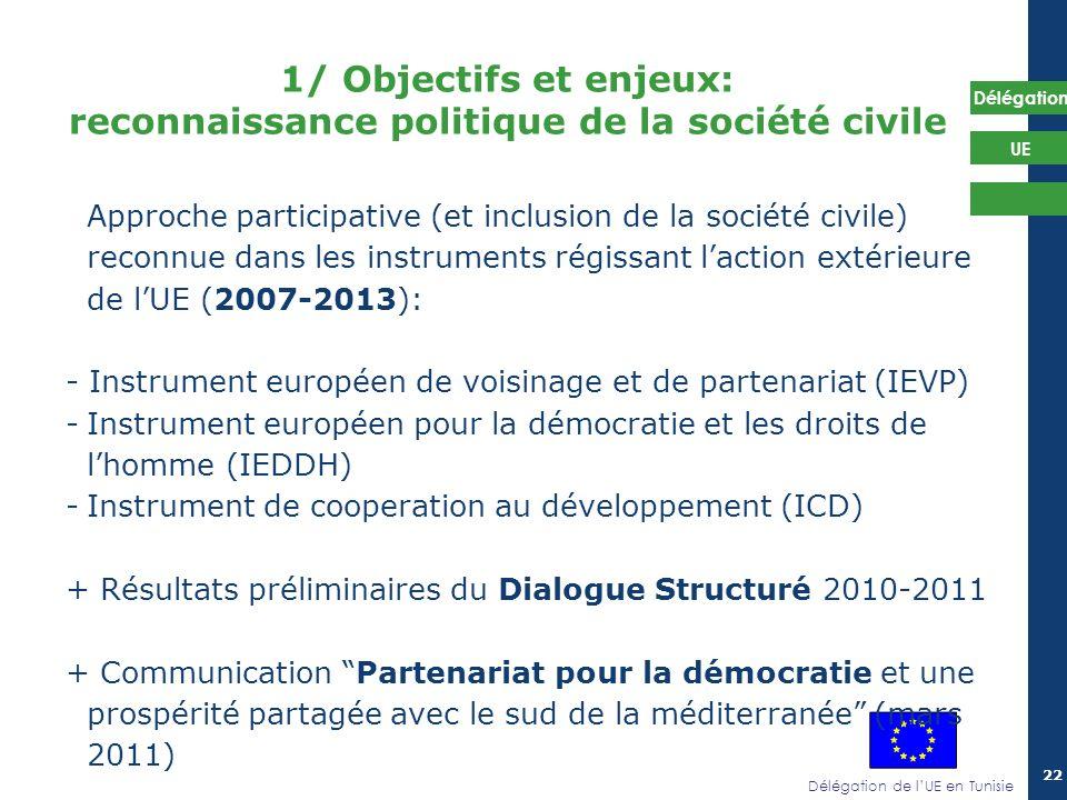 Délégation de lUE en Tunisie Délégation UE 22 1/ Objectifs et enjeux: reconnaissance politique de la société civile Approche participative (et inclusi
