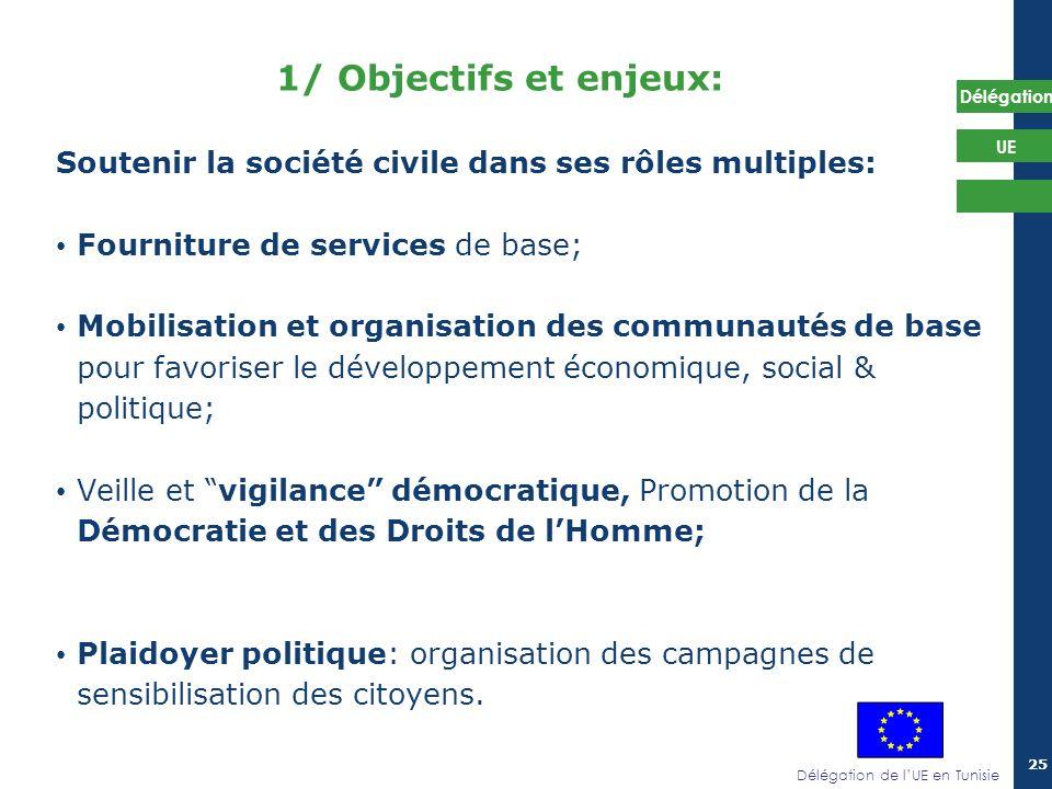 Délégation de lUE en Tunisie Délégation UE 25 1/ Objectifs et enjeux: Soutenir la société civile dans ses rôles multiples: Fourniture de services de b