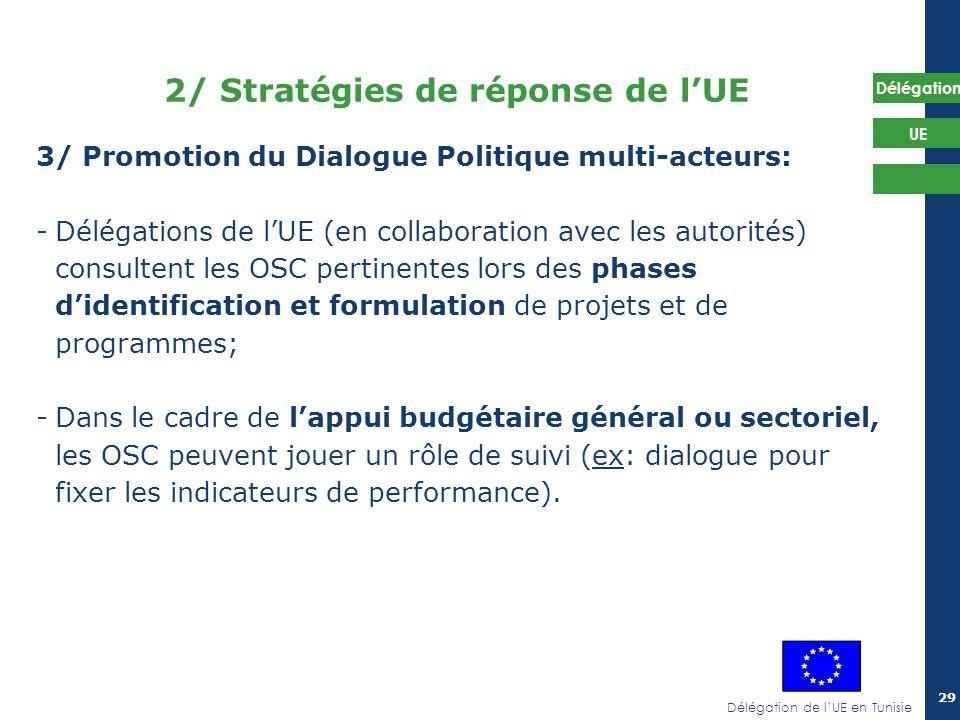 Délégation de lUE en Tunisie Délégation UE 29 3/ Promotion du Dialogue Politique multi-acteurs: -Délégations de lUE (en collaboration avec les autorit