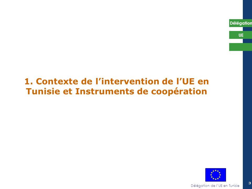 Délégation de lUE en Tunisie Délégation UE 3 1. Contexte de lintervention de lUE en Tunisie et Instruments de coopération