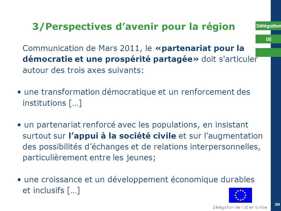 Délégation de lUE en Tunisie Délégation UE 30 3/Perspectives davenir pour la région Communication de Mars 2011, le «partenariat pour la démocratie et