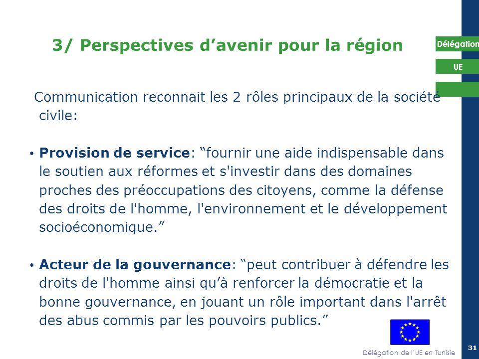 Délégation de lUE en Tunisie Délégation UE 31 Communication reconnait les 2 rôles principaux de la société civile: Provision de service: fournir une a