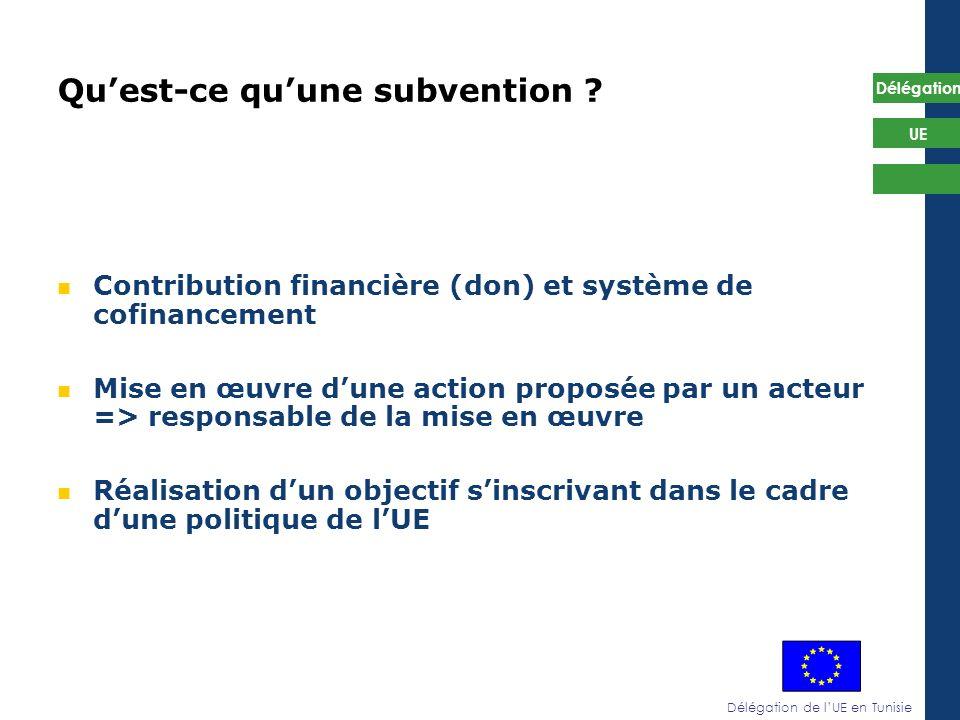 Délégation de lUE en Tunisie Délégation UE Quest-ce quune subvention ? Contribution financière (don) et système de cofinancement Mise en œuvre dune ac
