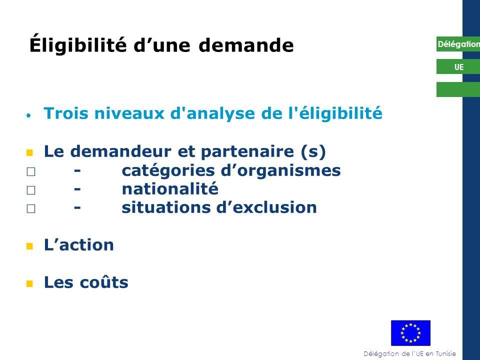 Délégation de lUE en Tunisie Délégation UE Éligibilité dune demande Trois niveaux d'analyse de l'éligibilité Le demandeur et partenaire (s) -catégorie
