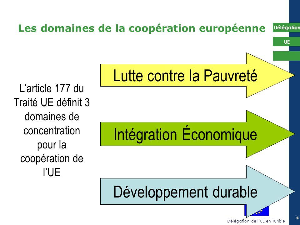 Délégation de lUE en Tunisie Délégation UE 4 Les domaines de la coopération européenne Lutte contre la Pauvreté Intégration Économique Développement d