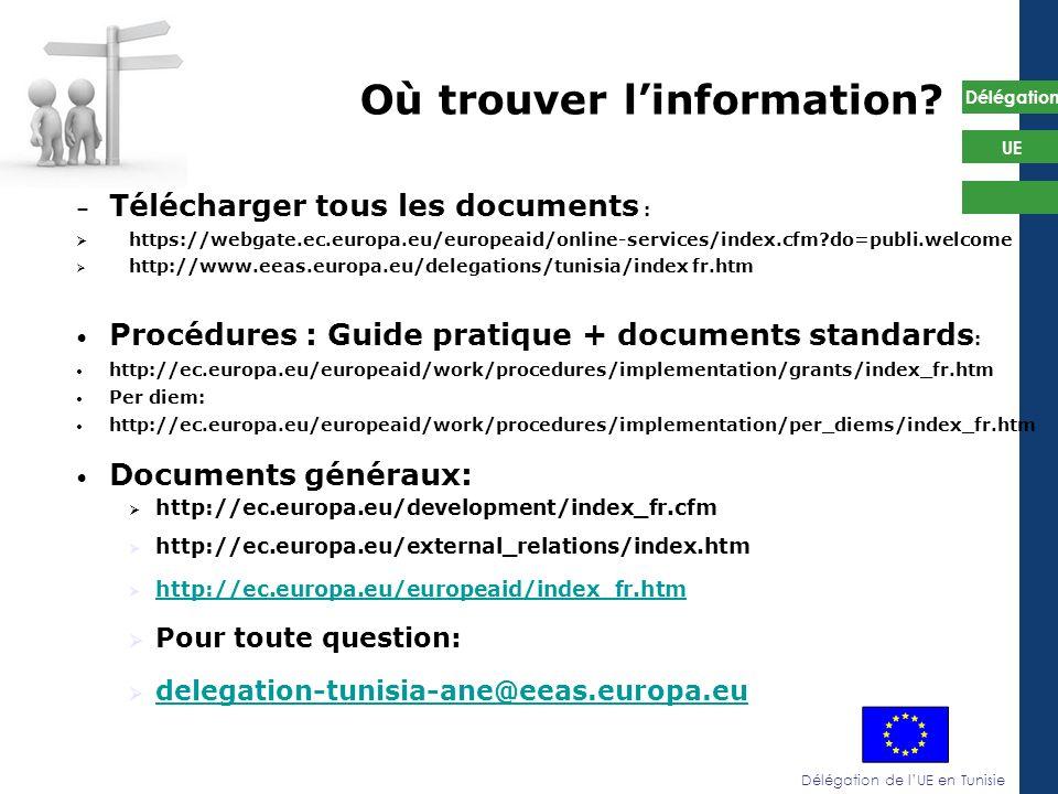 Délégation de lUE en Tunisie Délégation UE Où trouver linformation? – Télécharger tous les documents : https://webgate.ec.europa.eu/europeaid/online-s