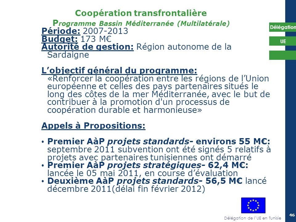 Délégation de lUE en Tunisie Délégation UE 46 Coopération transfrontalière P rogramme Bassin Méditerranée (Multilatérale) Période: 2007-2013 Budget: 1