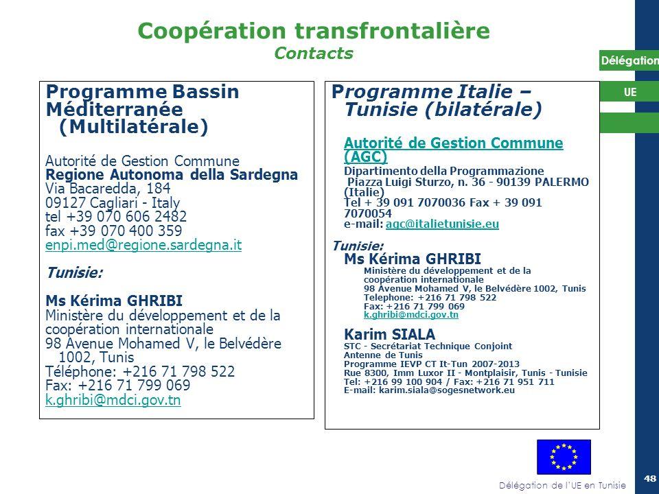 Délégation de lUE en Tunisie Délégation UE 48 Coopération transfrontalière Contacts Programme Bassin Méditerranée (Multilatérale) Autorité de Gestion