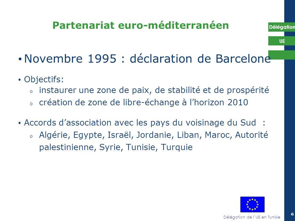 Délégation de lUE en Tunisie Délégation UE 6 Partenariat euro-méditerranéen Novembre 1995 : déclaration de Barcelone Objectifs: o instaurer une zone d