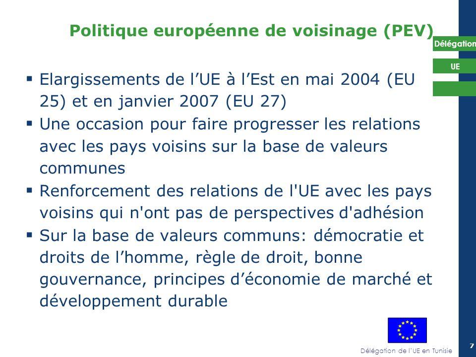 Délégation de lUE en Tunisie Délégation UE 7 Politique européenne de voisinage (PEV) Elargissements de lUE à lEst en mai 2004 (EU 25) et en janvier 20