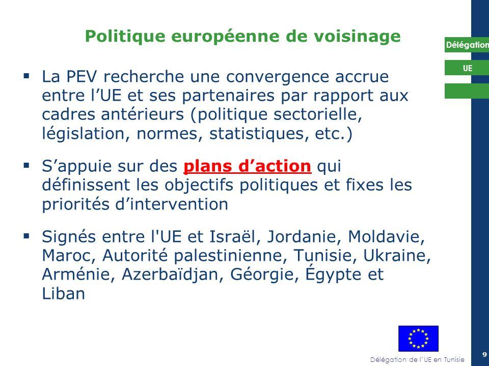 Délégation de lUE en Tunisie Délégation UE 9 La PEV recherche une convergence accrue entre lUE et ses partenaires par rapport aux cadres antérieurs (p