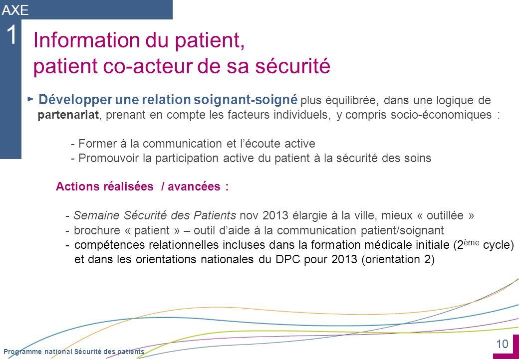 10 Programme national Sécurité des patients Information du patient, patient co-acteur de sa sécurité Développer une relation soignant-soigné plus équi