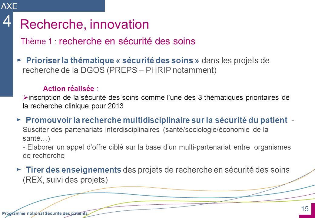 15 Programme national Sécurité des patients Recherche, innovation AXE 4 Prioriser la thématique « sécurité des soins » dans les projets de recherche d