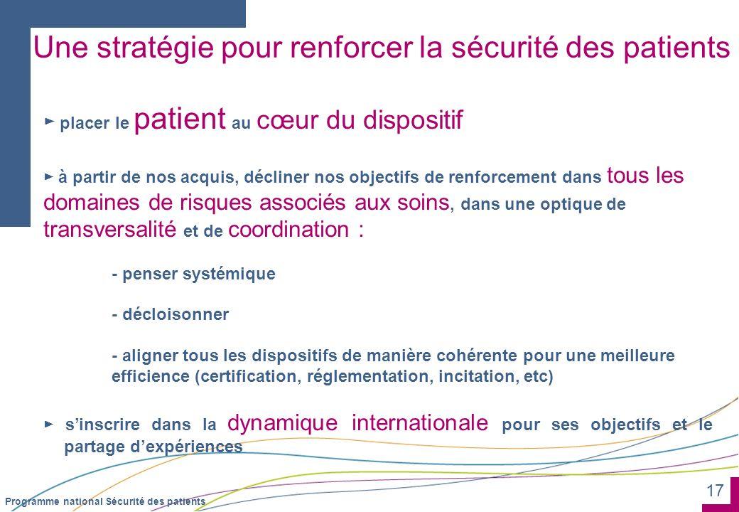 17 Programme national Sécurité des patients placer le patient au cœur du dispositif à partir de nos acquis, décliner nos objectifs de renforcement dan
