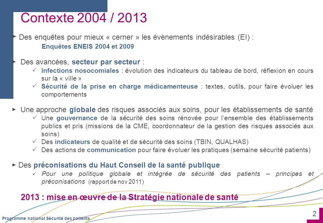 2 Programme national Sécurité des patients Contexte 2004 / 2013 Des enquêtes pour mieux « cerner » les évènements indésirables (EI) : Enquêtes ENEIS 2
