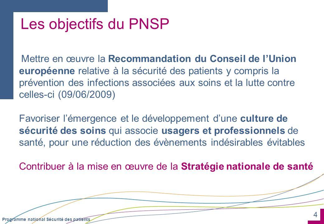 4 Programme national Sécurité des patients Les objectifs du PNSP Mettre en œuvre la Recommandation du Conseil de lUnion européenne relative à la sécur