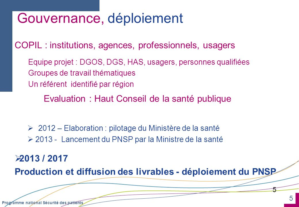5 Programme national Sécurité des patients COPIL : institutions, agences, professionnels, usagers Equipe projet : DGOS, DGS, HAS, usagers, personnes q