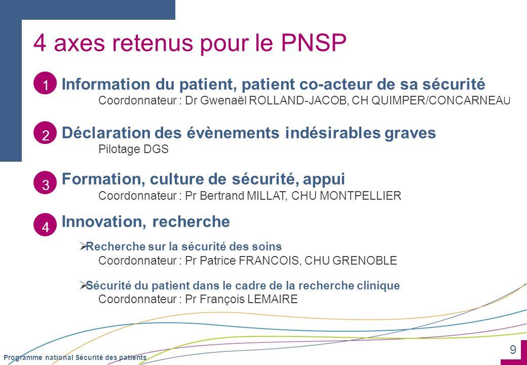 9 Programme national Sécurité des patients 4 axes retenus pour le PNSP Information du patient, patient co-acteur de sa sécurité Coordonnateur : Dr Gwe
