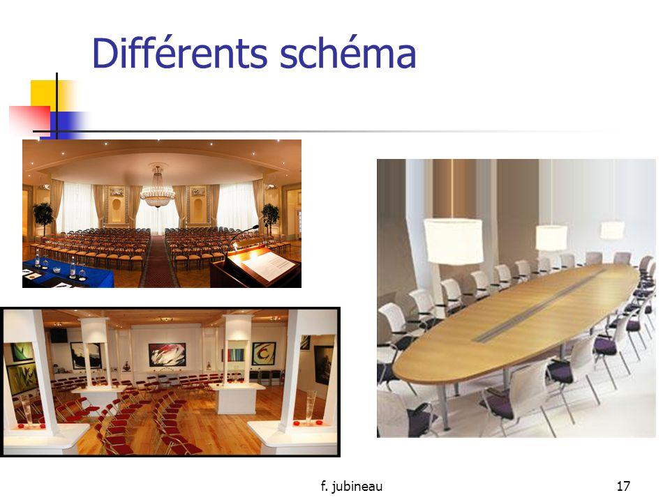 f. jubineau16 GENERALITES suite INSTALLLATION Différents schémas