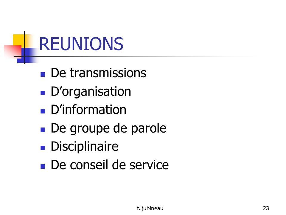 f. jubineau22 REUNIONS Quels sont les différents types?