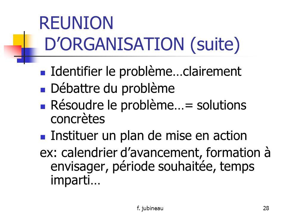 f. jubineau27 REUNION DORGANISATION QUI ?: Totalité des membres concernés Quand ? : à linitiative du cadre de santé, responsable du bon déroulement du
