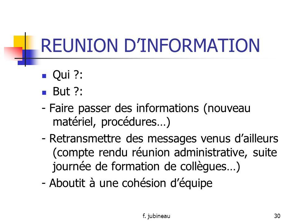 f. jubineau29 REUNION DINFORMATION Intérêt?