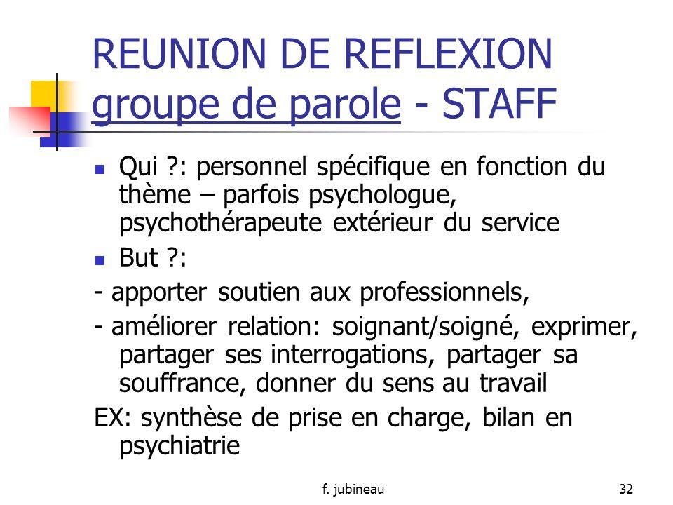 f. jubineau31 groupe de parole Intérêt ?