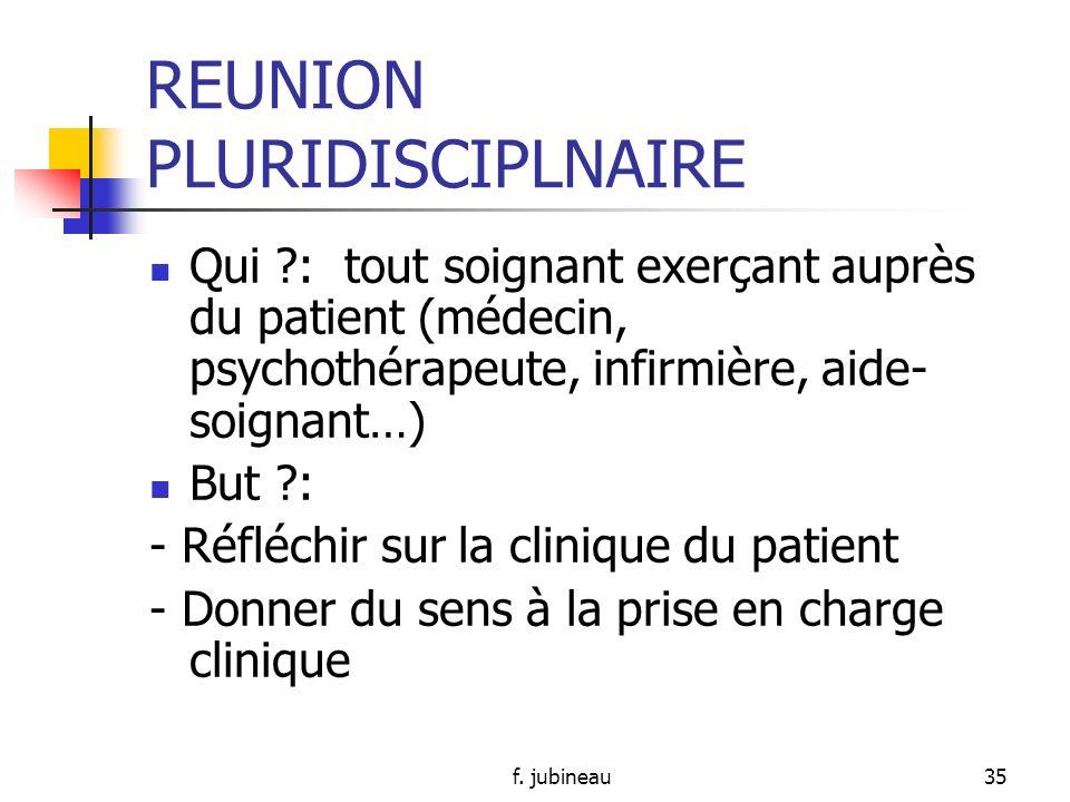 f. jubineau34 REUNION PLURIDISCIPLNAIRE Intérêt ?