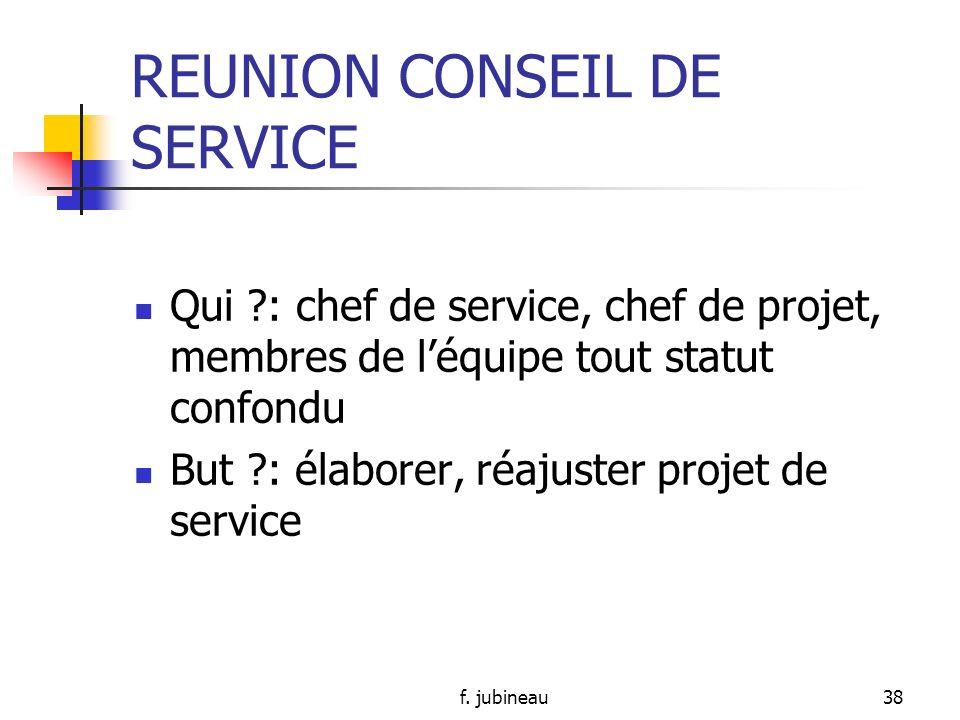 f. jubineau37 REUNION CONSEIL DE SERVICE Intérêt ?