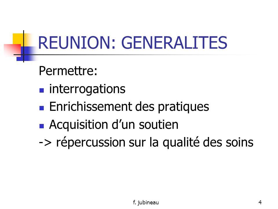 f. jubineau3 DIFFERENTS TYPES DE REUNION Plan: Quelques généralités Différents types de réunion Méthode de prise de décision