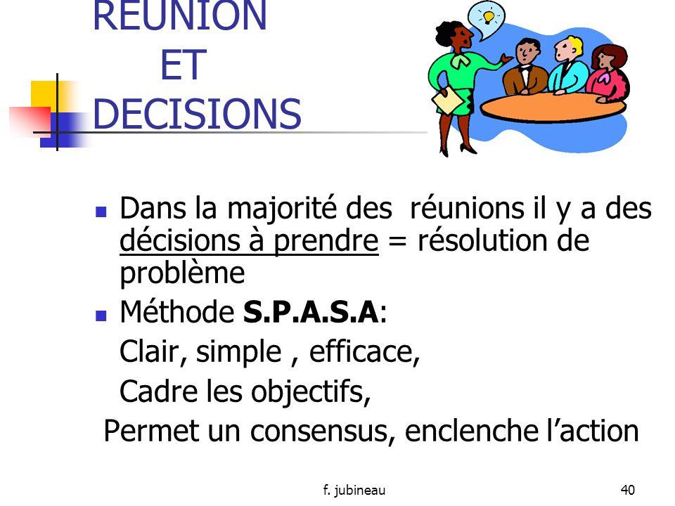 f. jubineau39 REUNION La coopération permet de briser notre routine