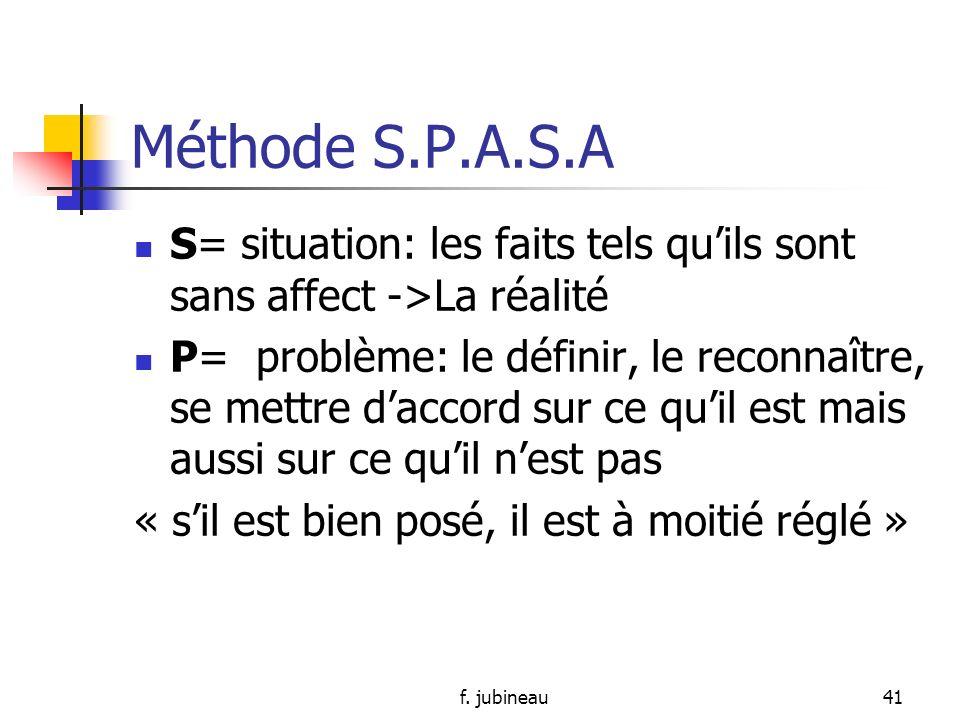 f. jubineau40 REUNION ET DECISIONS Dans la majorité des réunions il y a des décisions à prendre = résolution de problème Méthode S.P.A.S.A: Clair, sim