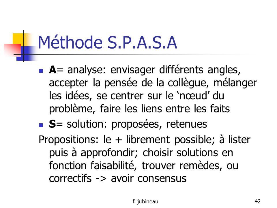f. jubineau41 Méthode S.P.A.S.A S= situation: les faits tels quils sont sans affect ->La réalité P= problème: le définir, le reconnaître, se mettre da