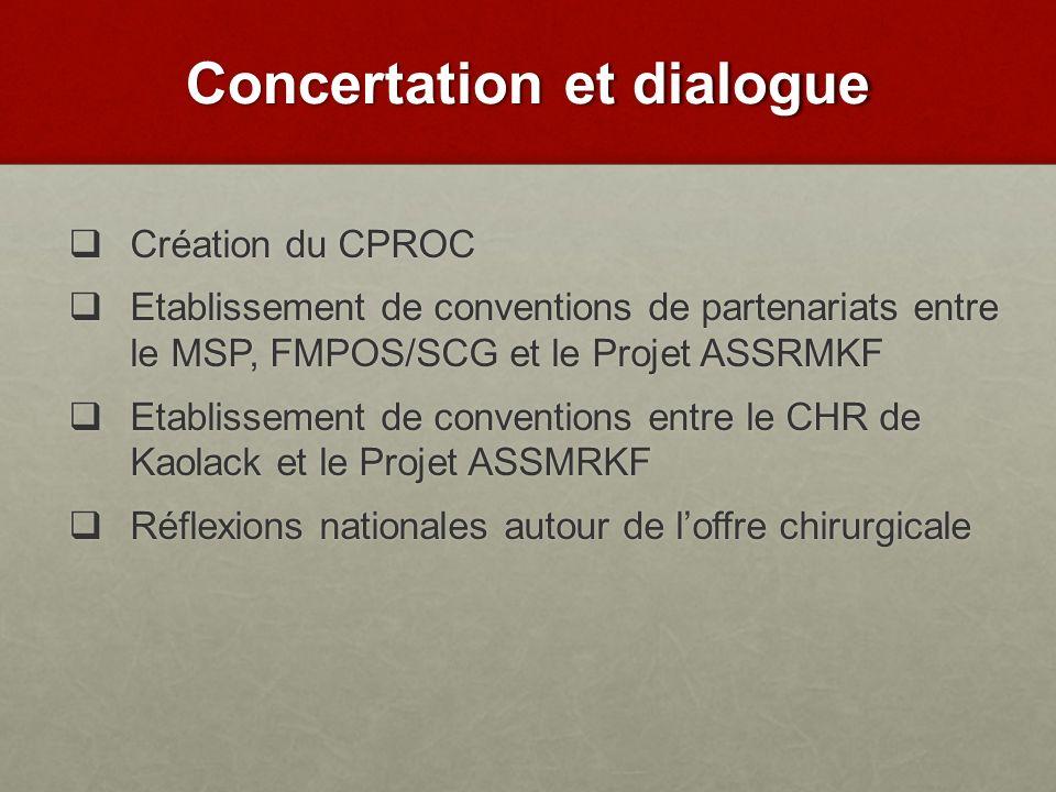 Création du CPROC Création du CPROC Etablissement de conventions de partenariats entre le MSP, FMPOS/SCG et le Projet ASSRMKF Etablissement de convent