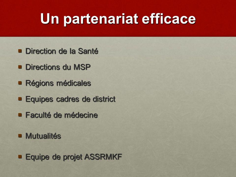 Un partenariat efficace Direction de la Santé Direction de la Santé Directions du MSP Directions du MSP Régions médicales Régions médicales Equipes ca