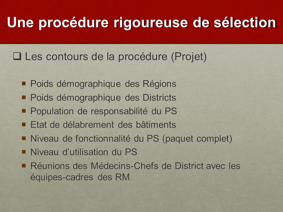 Une procédure rigoureuse de sélection Les contours de la procédure (Projet) Les contours de la procédure (Projet) Poids démographique des Régions Poid