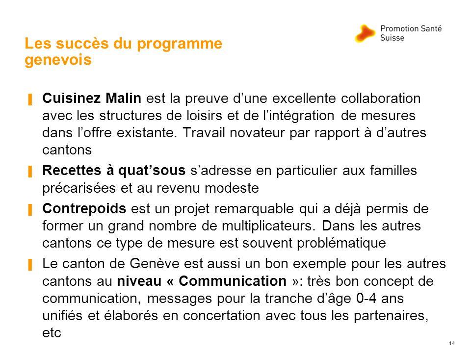 Les succès du programme genevois Cuisinez Malin est la preuve dune excellente collaboration avec les structures de loisirs et de lintégration de mesur